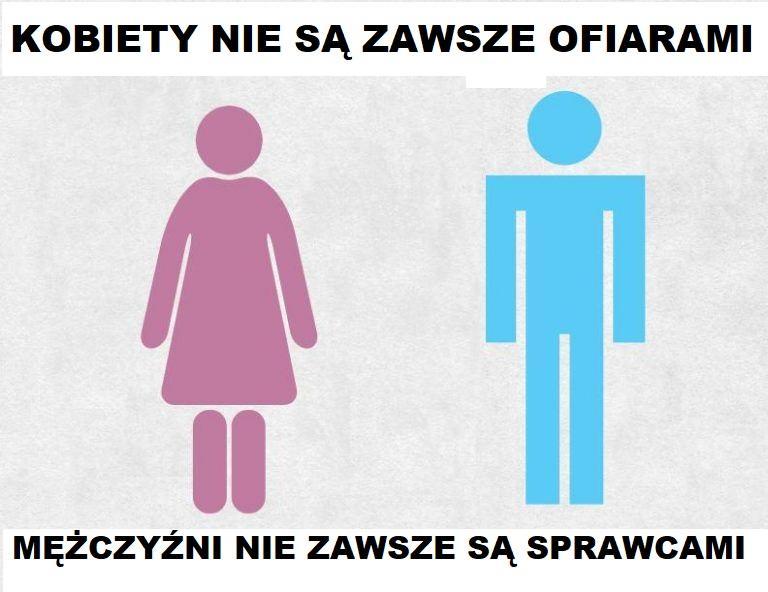 kobiety nie są zawsze ofiarami