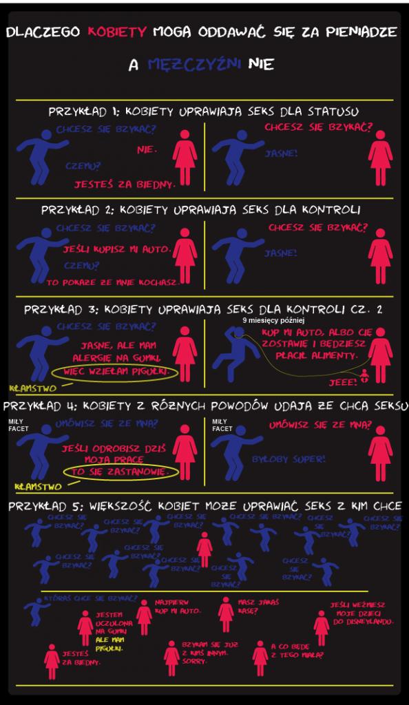 Hipergamia a rozpady małżeństw