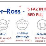 Dlaczego tylu ludzi nie pozna The Red Pill?