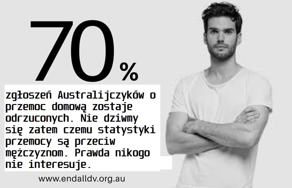statystyki przemocy domowej