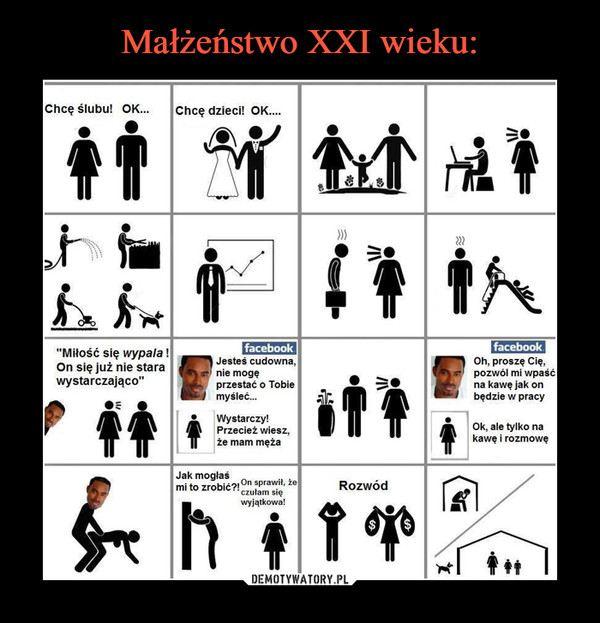Jak może wyglądać twoje małżeństwo i rozwód z kobietą