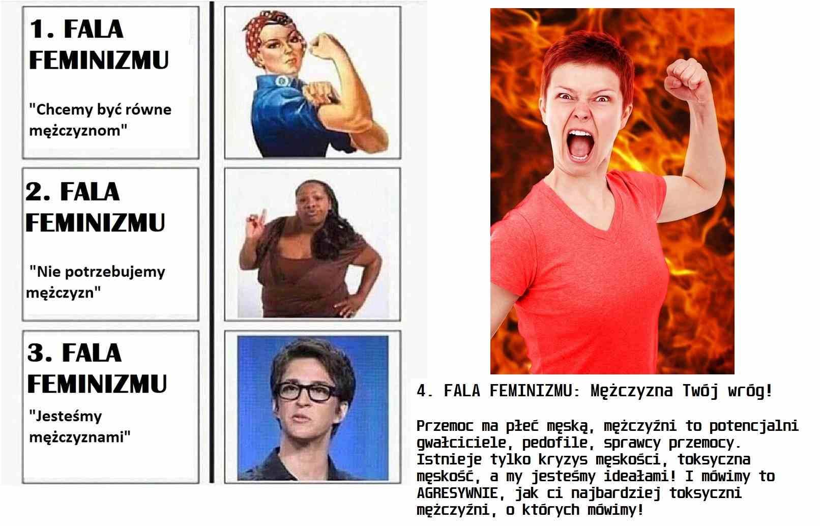 pytania kobiet do mężczyzn o fale feminizmu